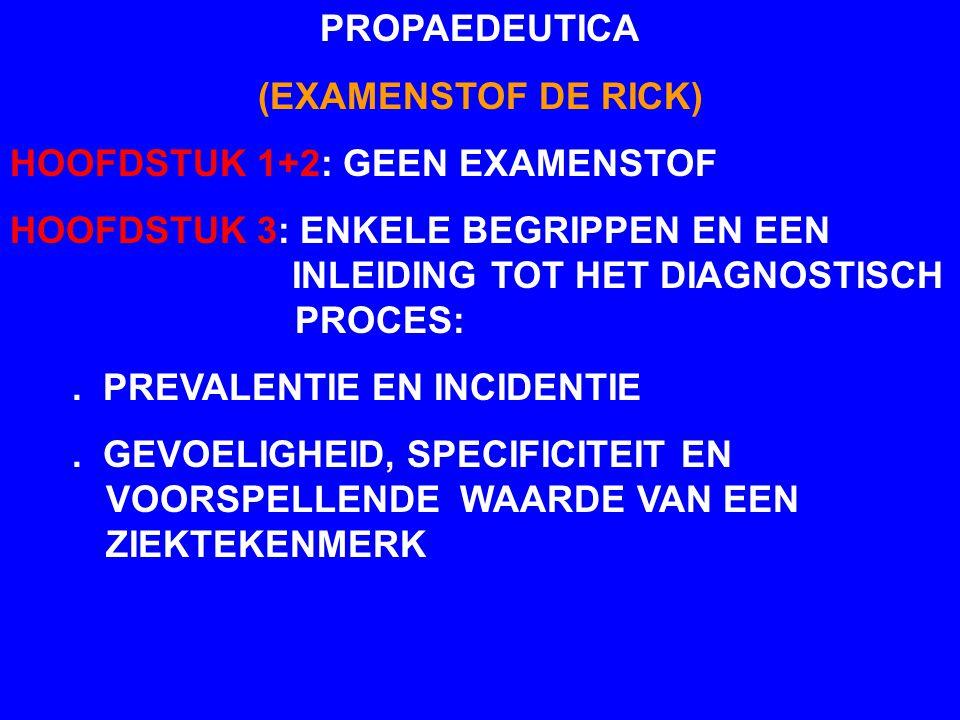 PROPAEDEUTICA (EXAMENSTOF DE RICK) HOOFDSTUK 1+2: GEEN EXAMENSTOF HOOFDSTUK 3: ENKELE BEGRIPPEN EN EEN INLEIDING TOT HET DIAGNOSTISCH PROCES:.