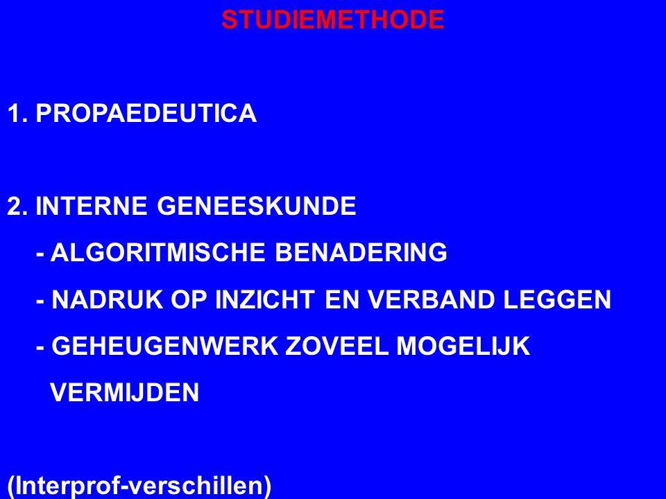 STUDIEMETHODE 1. PROPAEDEUTICA 2.
