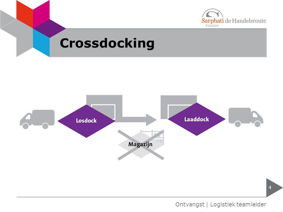 Groupage 5 Ontvangst | Logistiek teamleider