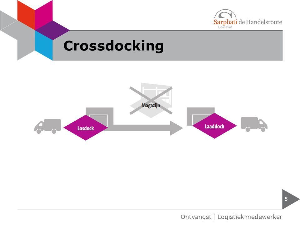 Crossdocking 5 Ontvangst | Logistiek medewerker
