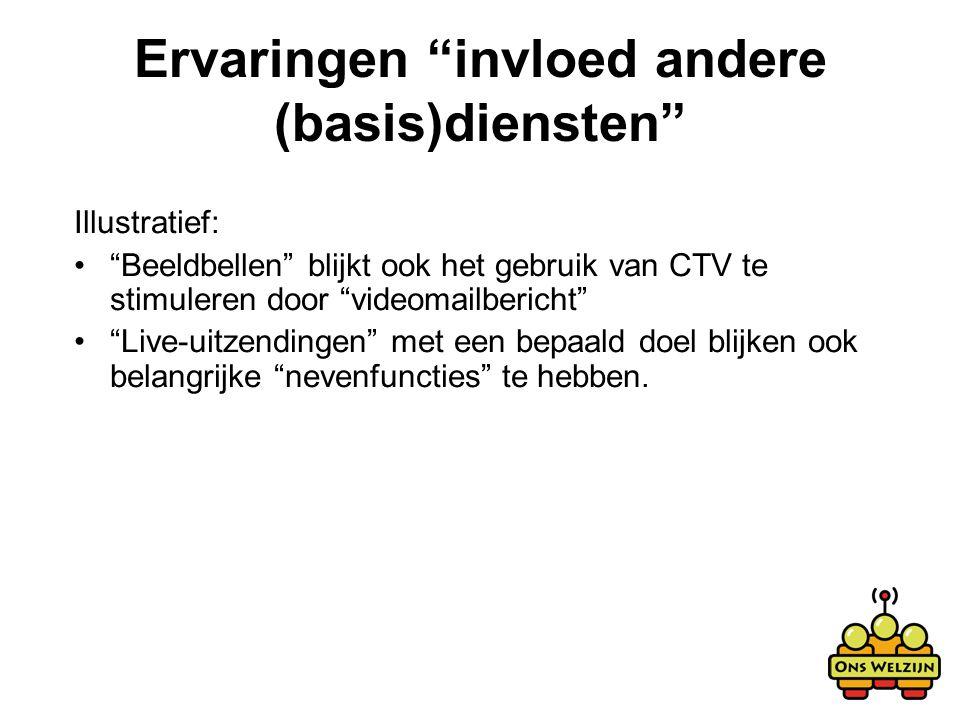 """Ervaringen """"invloed andere (basis)diensten"""" Illustratief: """"Beeldbellen"""" blijkt ook het gebruik van CTV te stimuleren door """"videomailbericht"""" """"Live-uit"""