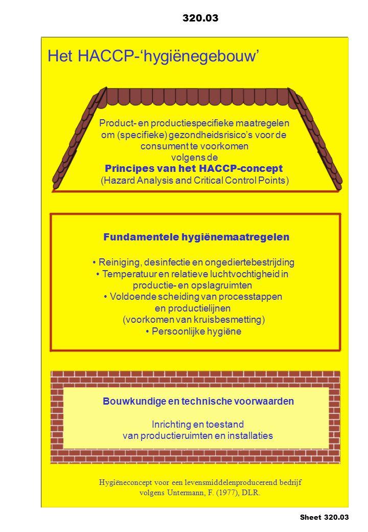 Het HACCP-'hygiënegebouw' Product- en productiespecifieke maatregelen om (specifieke) gezondheidsrisico's voor de consument te voorkomen volgens de Pr
