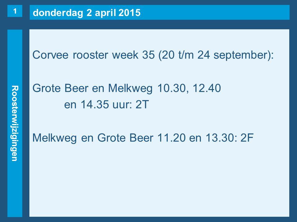 donderdag 2 april 2015 Roosterwijzigingen Corvee rooster week 35 (20 t/m 24 september): Grote Beer en Melkweg 10.30, 12.40 en 14.35 uur: 2T Melkweg en Grote Beer 11.20 en 13.30: 2F 1