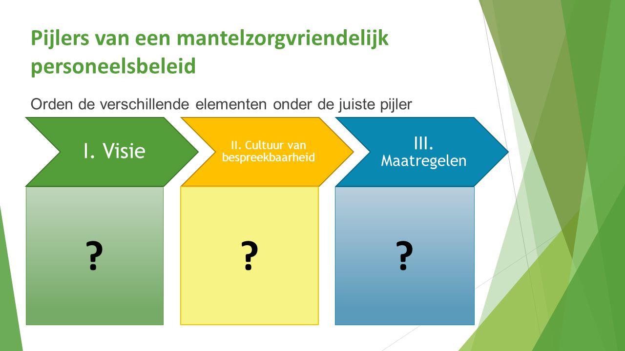 Pijlers van een mantelzorgvriendelijk personeelsbeleid I. Visie II. Cultuur van bespreekbaarheid III. Maatregelen ? ? ? Orden de verschillende element
