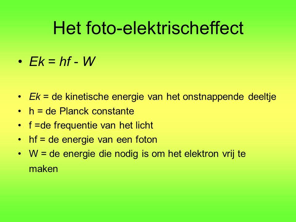Ek = hf - W Ek = de kinetische energie van het onstnappende deeltje h = de Planck constante f =de frequentie van het licht hf = de energie van een fot