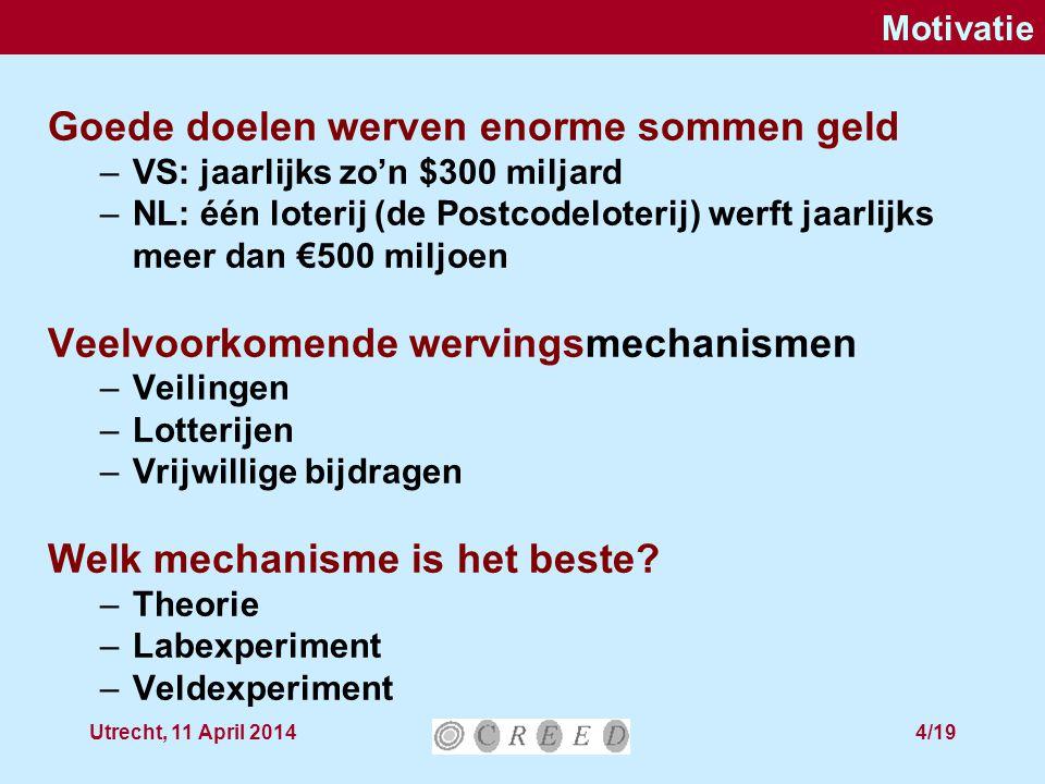Utrecht, 11 April 20144/19 Motivatie Goede doelen werven enorme sommen geld –VS: jaarlijks zo'n $300 miljard –NL: één loterij (de Postcodeloterij) werft jaarlijks meer dan €500 miljoen Veelvoorkomende wervingsmechanismen –Veilingen –Lotterijen –Vrijwillige bijdragen Welk mechanisme is het beste.