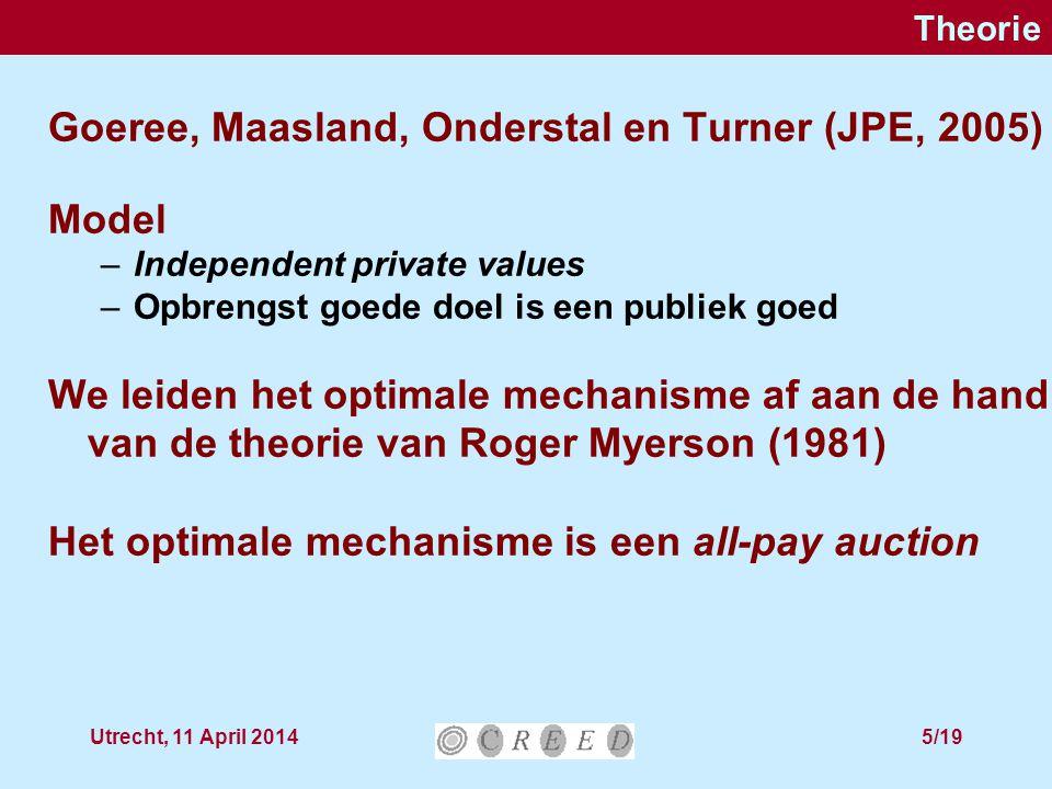 Utrecht, 11 April 20146/19 Laboratoriumexperiment