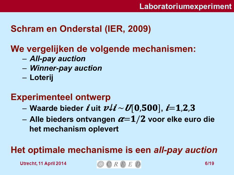 Utrecht, 11 April 20147/19 Veldexperiment Onderstal, Schram, and Soetevent (JPubE, 2013) We vergelijken de volgende mechanismen: –All-pay auction –Loterij –Vrijwillige bijdragen Experimenteel ontwerp –Huis-aan-huiscollecte voor het goede doel –Huishoudens kunnen een prijs winnen in de all-pay auction en de loterij De all-pay auction levert het minste op