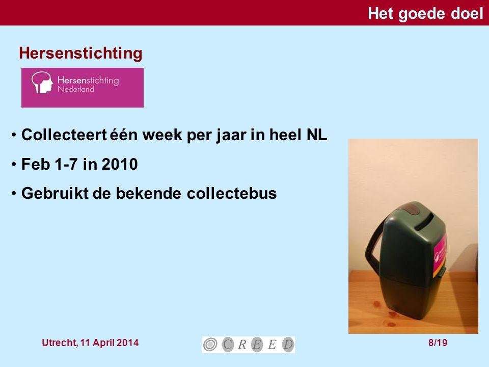 Utrecht, 11 April 20148/19 Het goede doel Hersenstichting Collecteert één week per jaar in heel NL Feb 1-7 in 2010 Gebruikt de bekende collectebus