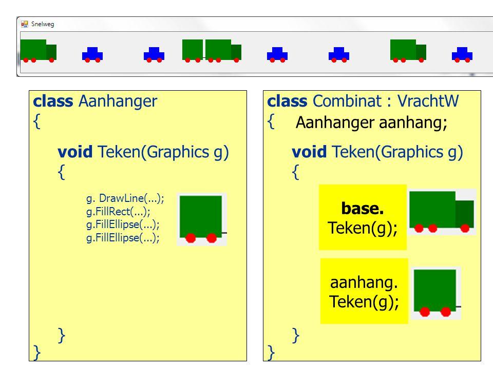 class Aanhanger { } void Teken(Graphics g) { } class Combinat : VrachtW { } void Teken(Graphics g) { } g.