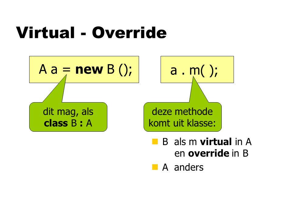 Virtual - Override A a = new B (); dit mag, als class B : A a.