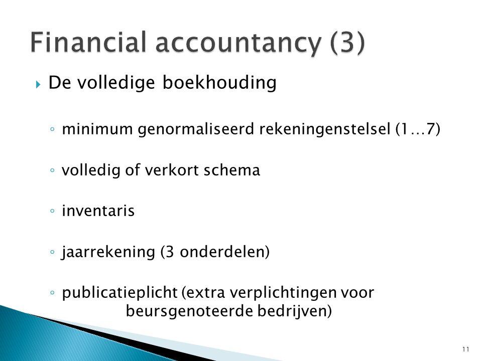  De volledige boekhouding ◦ minimum genormaliseerd rekeningenstelsel (1…7) ◦ volledig of verkort schema ◦ inventaris ◦ jaarrekening (3 onderdelen) ◦ publicatieplicht (extra verplichtingen voor beursgenoteerde bedrijven) 11