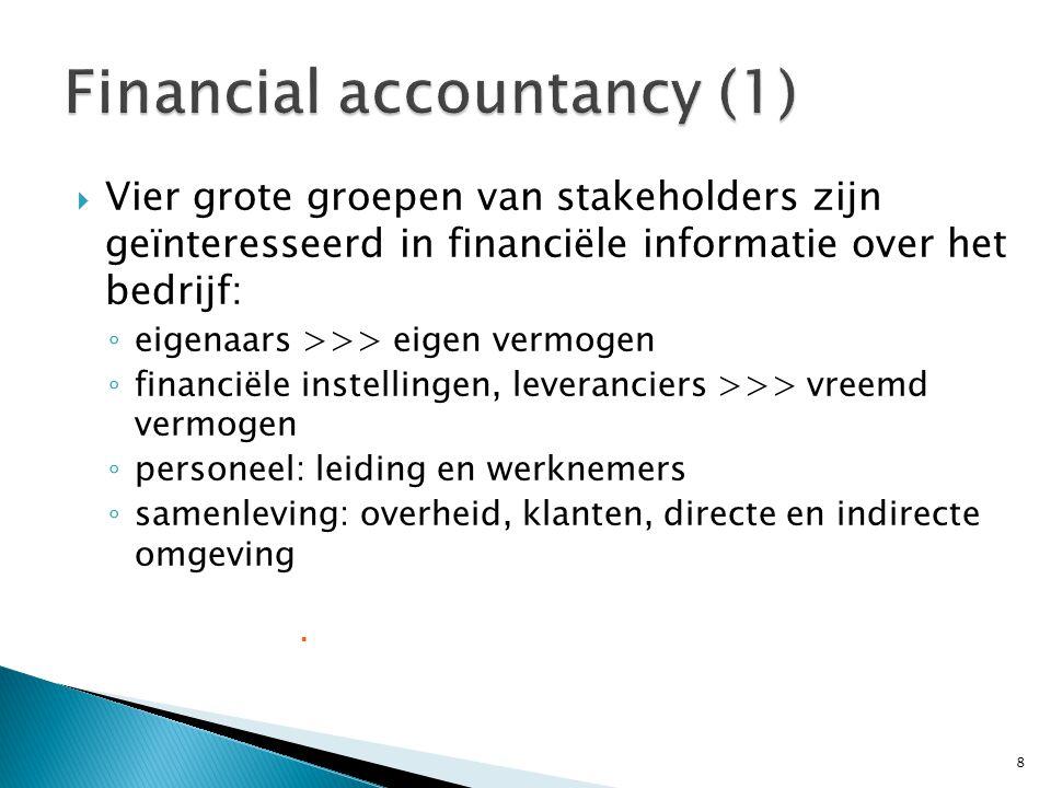  Vier grote groepen van stakeholders zijn geïnteresseerd in financiële informatie over het bedrijf: ◦ eigenaars >>> eigen vermogen ◦ financiële instellingen, leveranciers >>> vreemd vermogen ◦ personeel: leiding en werknemers ◦ samenleving: overheid, klanten, directe en indirecte omgeving  8