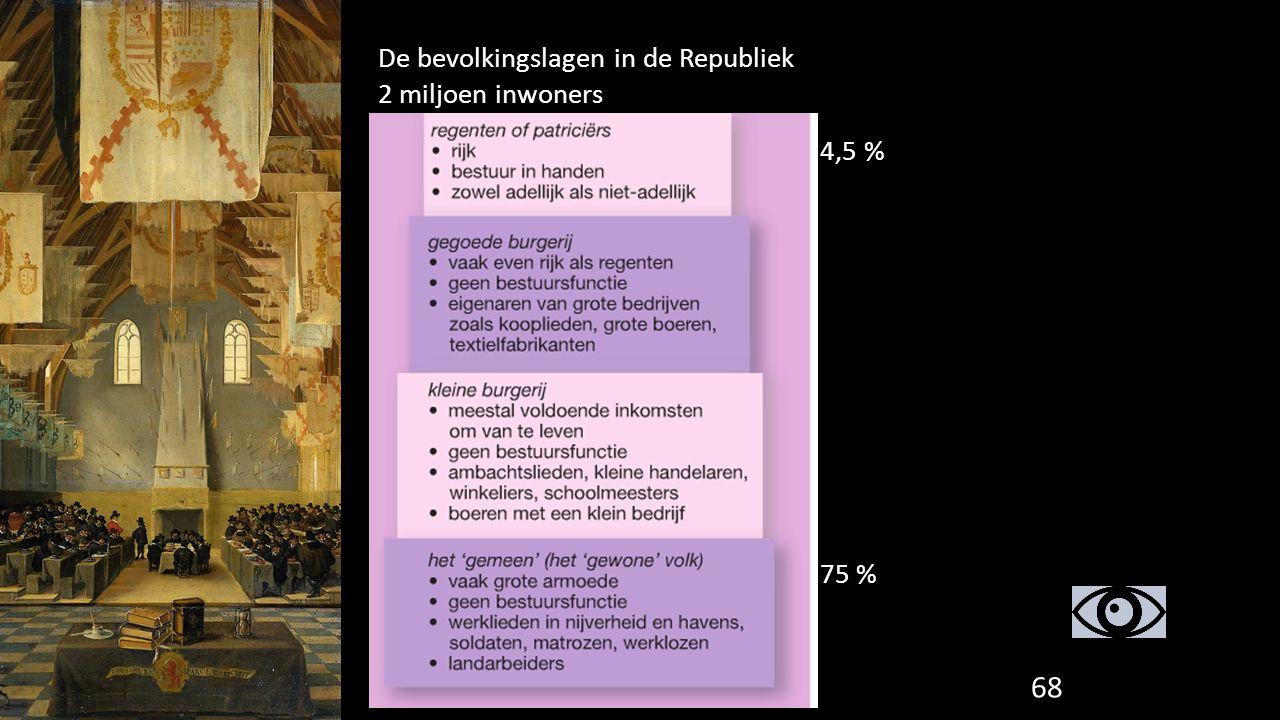 68 De bevolkingslagen in de Republiek 2 miljoen inwoners 4,5 % 75 %