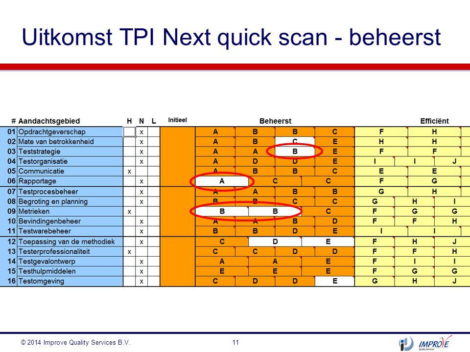 Uitkomst TPI Next quick scan - beheerst © 2014 Improve Quality Services B.V.11