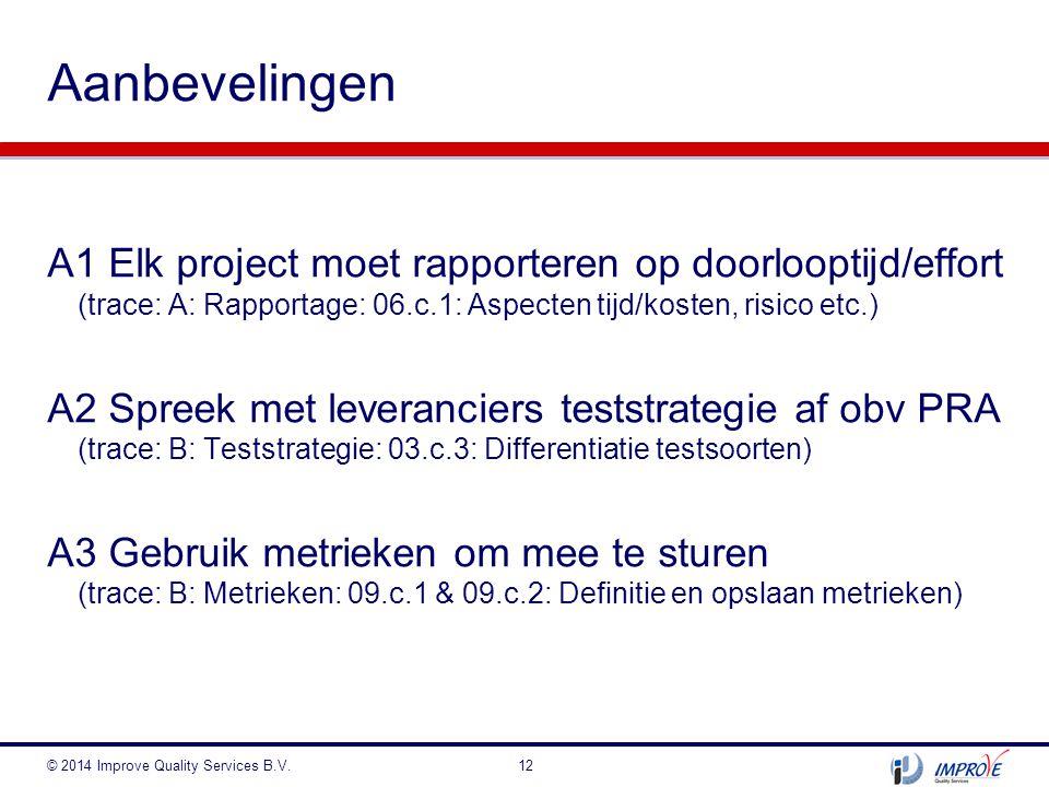 12 Aanbevelingen A1 Elk project moet rapporteren op doorlooptijd/effort (trace: A: Rapportage: 06.c.1: Aspecten tijd/kosten, risico etc.) A2 Spreek me