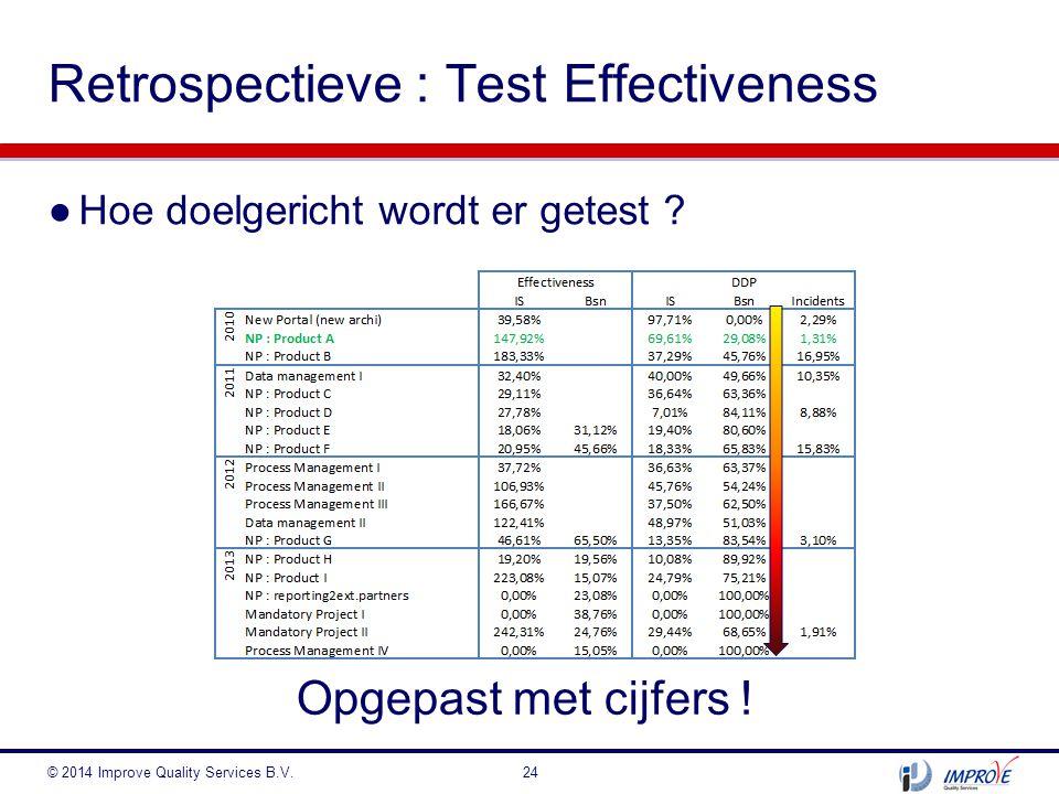 ●Hoe doelgericht wordt er getest ? Retrospectieve : Test Effectiveness © 2014 Improve Quality Services B.V.24 Opgepast met cijfers !