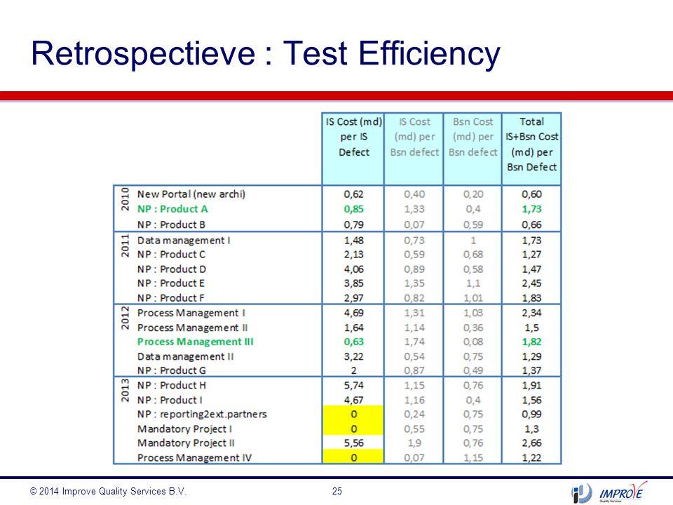 Retrospectieve : Test Efficiency © 2014 Improve Quality Services B.V.25