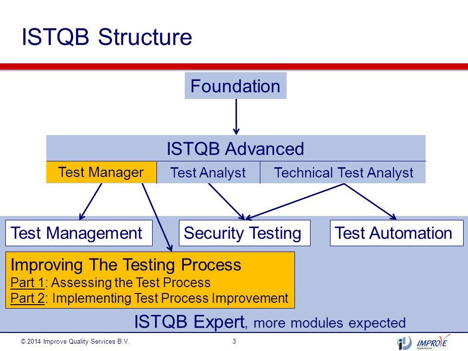 14 Conclusie ●Met TPI Next kun je een beginsituatie bepalen ●Modellen geven lange termijndoelen aan (kader) ●Assignments in training geven hands-on ervaring © 2014 Improve Quality Services B.V.