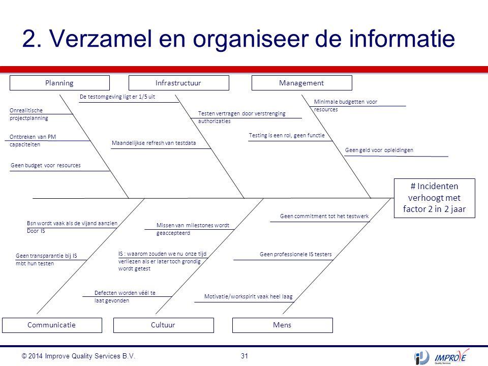 © 2014 Improve Quality Services B.V.31 2. Verzamel en organiseer de informatie # Incidenten verhoogt met factor 2 in 2 jaar ManagementInfrastructuurPl