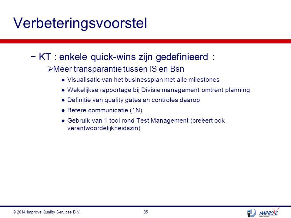 −KT : enkele quick-wins zijn gedefinieerd :  Meer transparantie tussen IS en Bsn ●Visualisatie van het businessplan met alle milestones ●Wekelijkse r