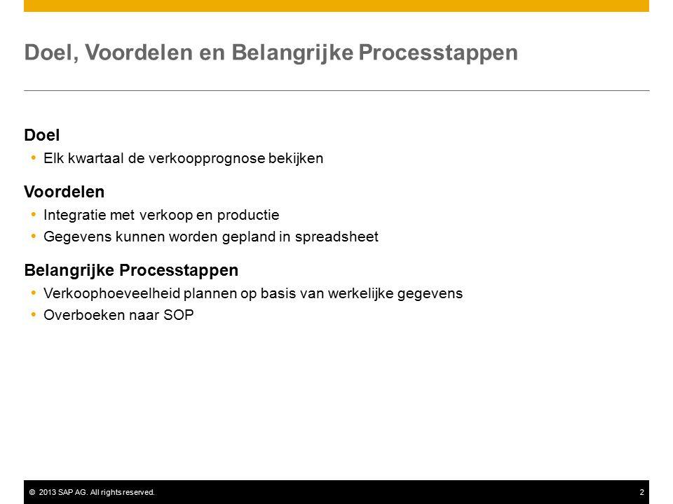 ©2013 SAP AG. All rights reserved.2 Doel, Voordelen en Belangrijke Processtappen Doel  Elk kwartaal de verkoopprognose bekijken Voordelen  Integrati