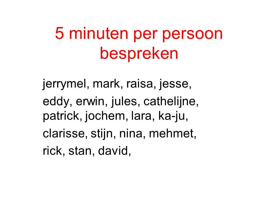 5 minuten per persoon bespreken jerrymel, mark, raisa, jesse, eddy, erwin, jules, cathelijne, patrick, jochem, lara, ka-ju, clarisse, stijn, nina, mehmet, rick, stan, david,