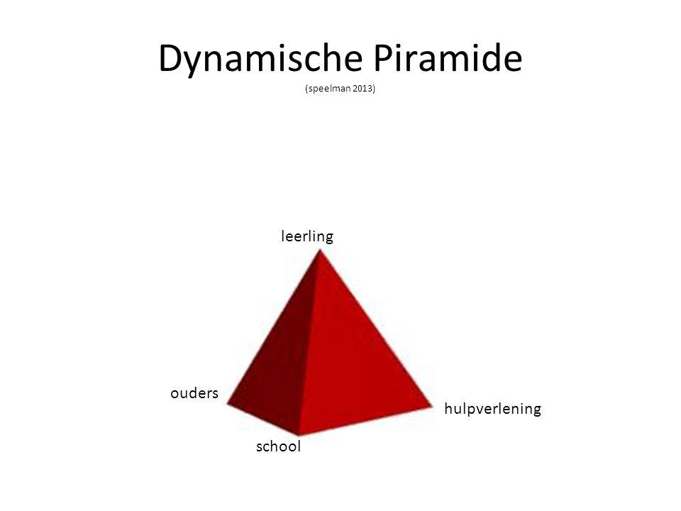 Dynamische Piramide (speelman 2013) leerling hulpverlening school ouders