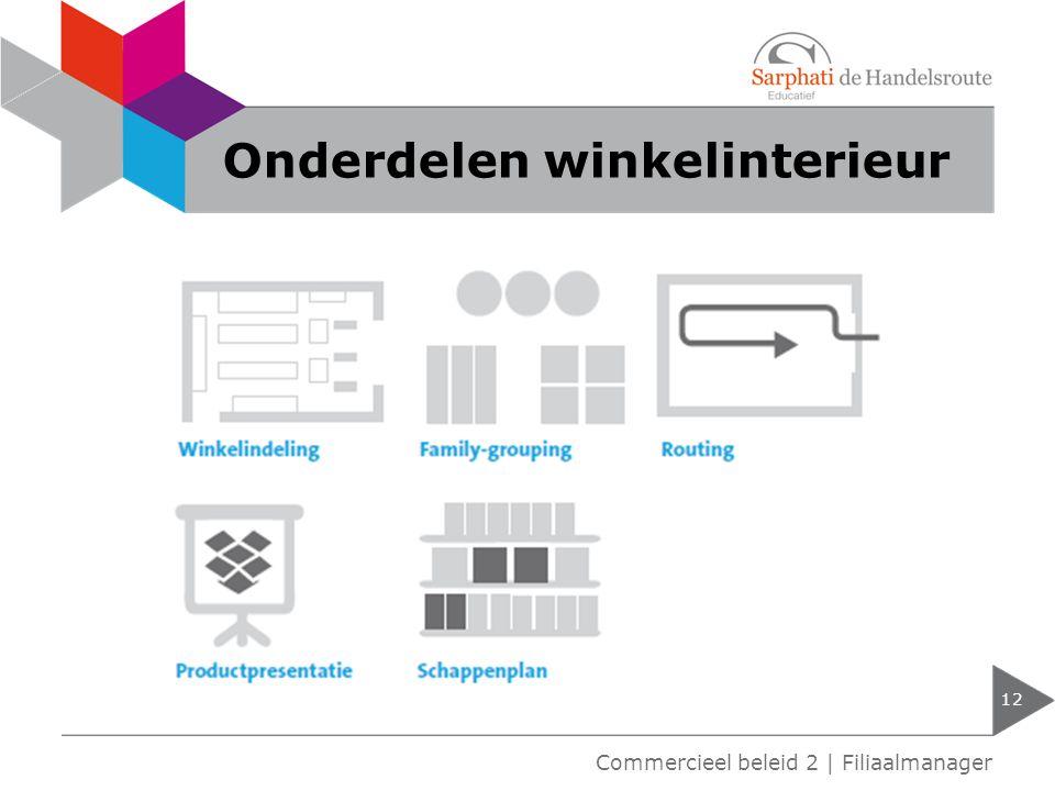 Onderdelen winkelinterieur 12 Commercieel beleid 2 | Filiaalmanager