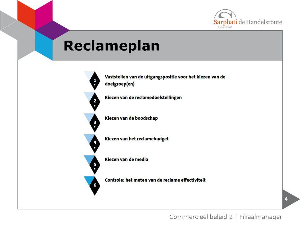 4 Commercieel beleid 2 | Filiaalmanager Reclameplan