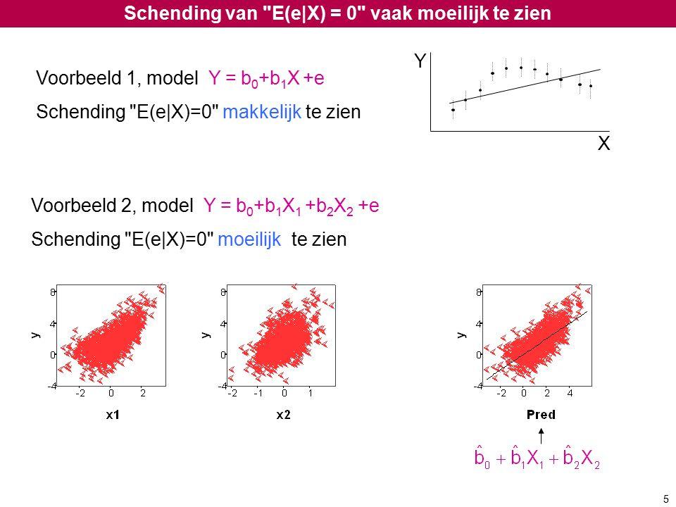 Schending van E(e|X) = 0 vaak moeilijk te zien 5 Voorbeeld 1, model Y = b 0 +b 1 X +e Schending E(e|X)=0 makkelijk te zien X Y Voorbeeld 2, model Y = b 0 +b 1 X 1 +b 2 X 2 +e Schending E(e|X)=0 moeilijk te zien