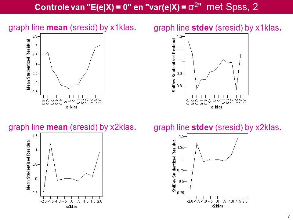 regression /dep y /enter x1 x2 /save sresid(sresid) pred(pred).