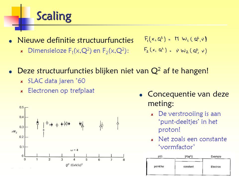 Scaling Nieuwe definitie structuurfuncties Dimensieloze F 1 (x,Q 2 ) en F 2 (x,Q 2 ): Deze structuurfuncties blijken niet van Q 2 af te hangen! SLAC d