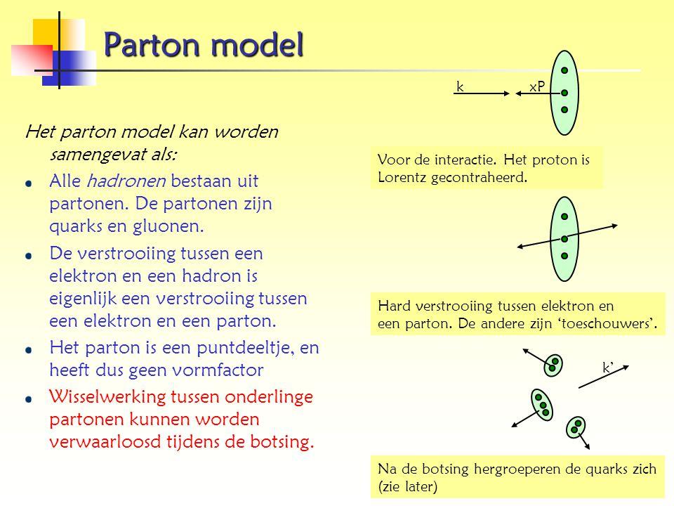 Parton model Het parton model kan worden samengevat als: Alle hadronen bestaan uit partonen. De partonen zijn quarks en gluonen. De verstrooiing tusse