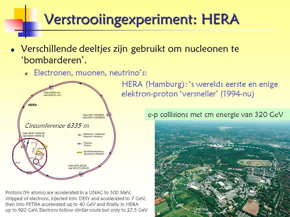 Verstrooiingexperiment: HERA Verschillende deeltjes zijn gebruikt om nucleonen te 'bombarderen'. Electronen, muonen, neutrino's: HERA (Hamburg): 's we