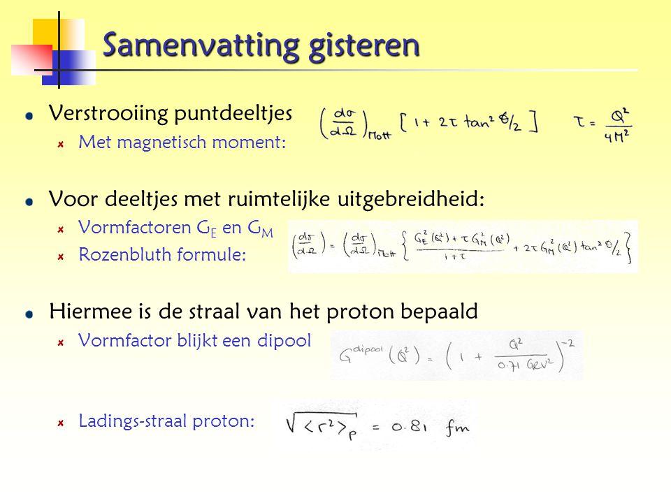 Samenvatting gisteren Verstrooiing puntdeeltjes Met magnetisch moment: Voor deeltjes met ruimtelijke uitgebreidheid: Vormfactoren G E en G M Rozenblut