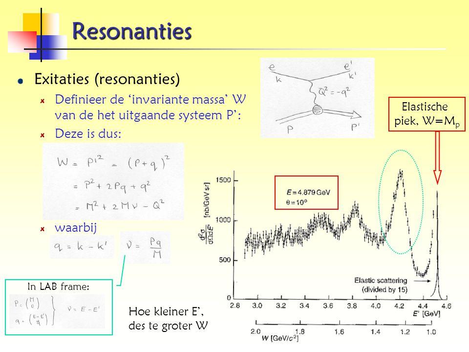 Resonanties Exitaties (resonanties) Definieer de 'invariante massa' W van de het uitgaande systeem P': Deze is dus: waarbij In LAB frame: Elastische p