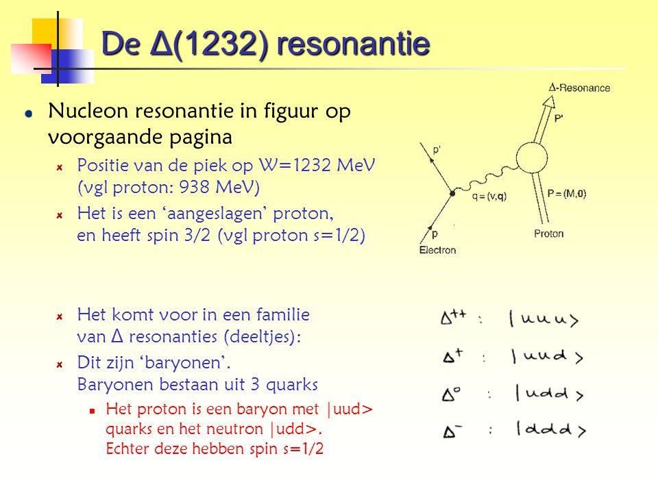 De Δ(1232) resonantie Nucleon resonantie in figuur op voorgaande pagina Positie van de piek op W=1232 MeV (vgl proton: 938 MeV) Het is een 'aangeslage