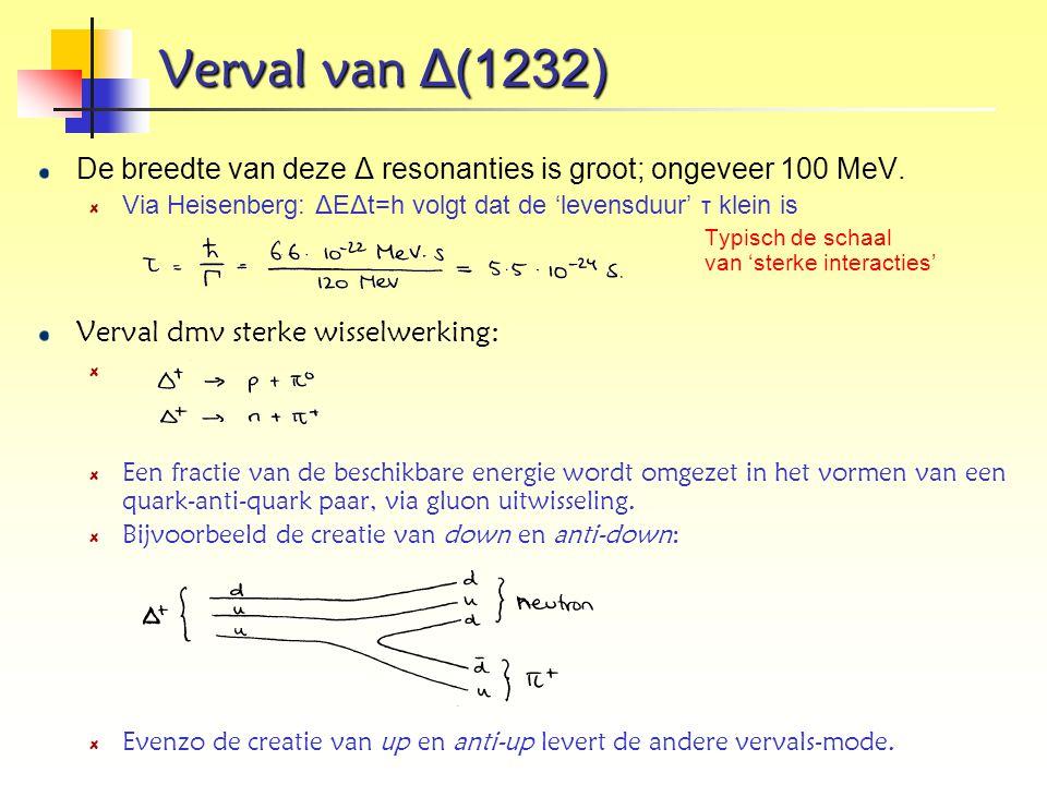 Verval van Δ(1232) De breedte van deze Δ resonanties is groot; ongeveer 100 MeV. Via Heisenberg: ΔEΔt=h volgt dat de 'levensduur' τ klein is Typisch d