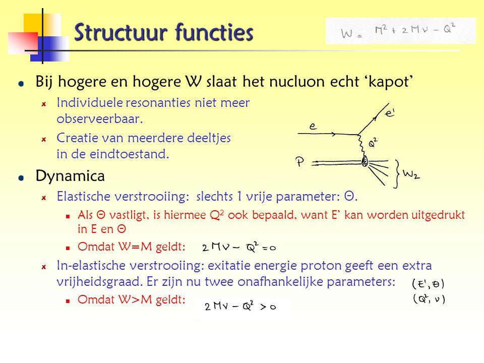 Rozenbluth formule voor inelastische geval: Waarbij W 1 en W 2 structuurfuncties zijn, afhankelijk van 2 parameters Experimenten bij SLAC eind jaren '60 Werkzame doorsnede als functie van W Meting bij Θ =4 o ; met zgn spectrometer Verschillende bundel-energieen: Tussen 4.5-20 GeV Werkzame doorsnede kleiner voor hogere Q 2 waarden Maar niet zo heel snel.