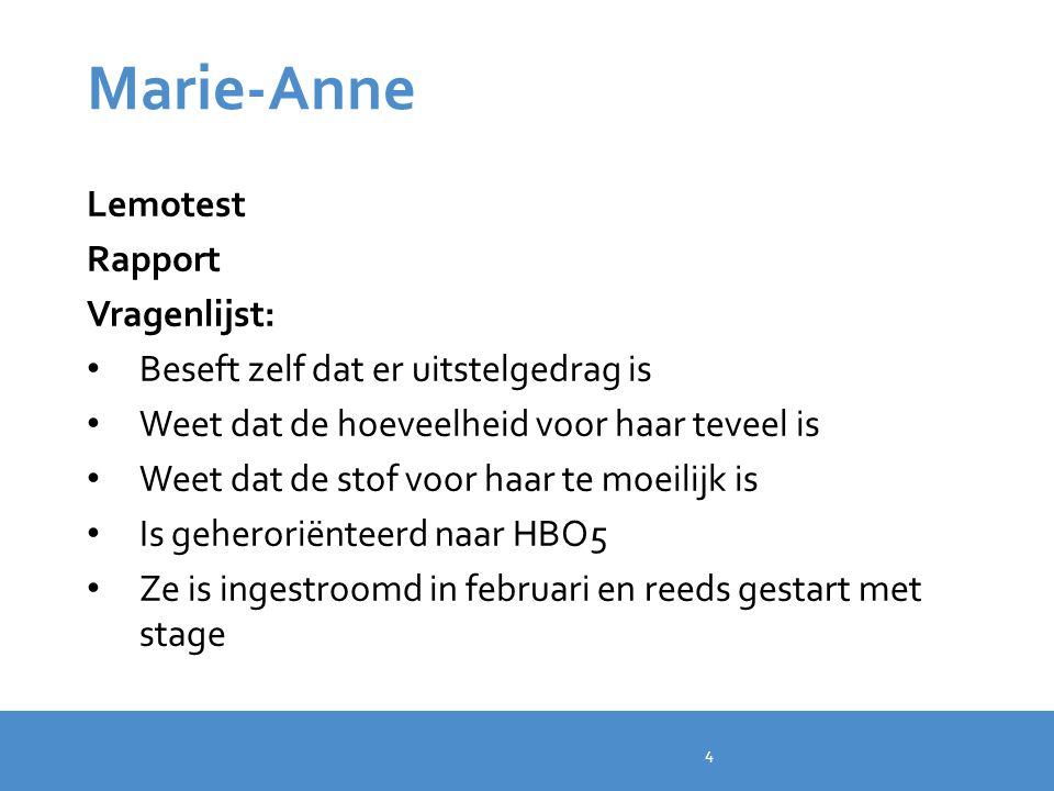 Marie-Anne Lemotest Rapport Vragenlijst: Beseft zelf dat er uitstelgedrag is Weet dat de hoeveelheid voor haar teveel is Weet dat de stof voor haar te