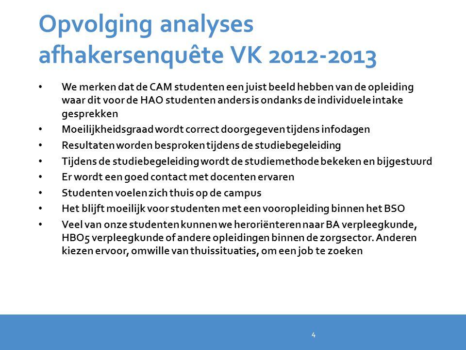 Opvolging analyses afhakersenquête VK 2012-2013 We merken dat de CAM studenten een juist beeld hebben van de opleiding waar dit voor de HAO studenten