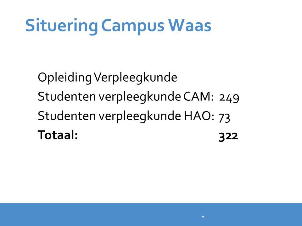 Situering Campus Waas Opleiding Verpleegkunde Studenten verpleegkunde CAM:249 Studenten verpleegkunde HAO:73 Totaal:322 4
