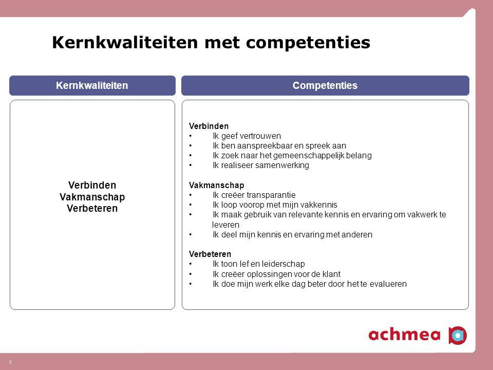 7 Kernkwaliteiten met competenties KernkwaliteitenCompetenties Verbinden Vakmanschap Verbeteren Verbinden Ik geef vertrouwen Ik ben aanspreekbaar en s