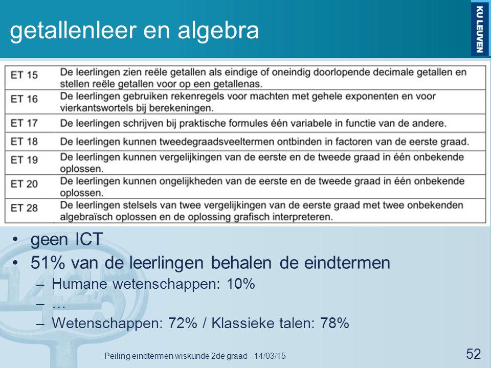 getallenleer en algebra geen ICT 51% van de leerlingen behalen de eindtermen –Humane wetenschappen: 10% –…–… –Wetenschappen: 72% / Klassieke talen: 78% 52 Peiling eindtermen wiskunde 2de graad - 14/03/15