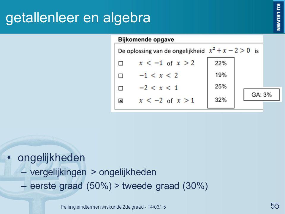 getallenleer en algebra ongelijkheden –vergelijkingen > ongelijkheden –eerste graad (50%) > tweede graad (30%) 55 Peiling eindtermen wiskunde 2de graa