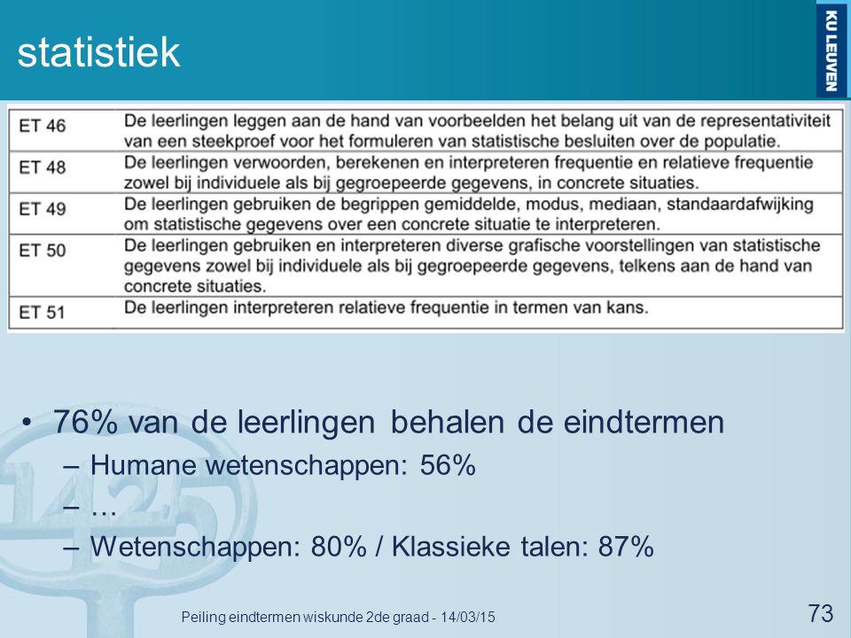 statistiek 76% van de leerlingen behalen de eindtermen –Humane wetenschappen: 56% –… –Wetenschappen: 80% / Klassieke talen: 87% 73 Peiling eindtermen