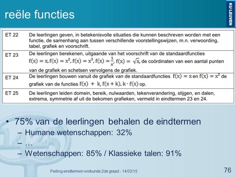 reële functies 75% van de leerlingen behalen de eindtermen –Humane wetenschappen: 32% –… –Wetenschappen: 85% / Klassieke talen: 91% 76 Peiling eindtermen wiskunde 2de graad - 14/03/15