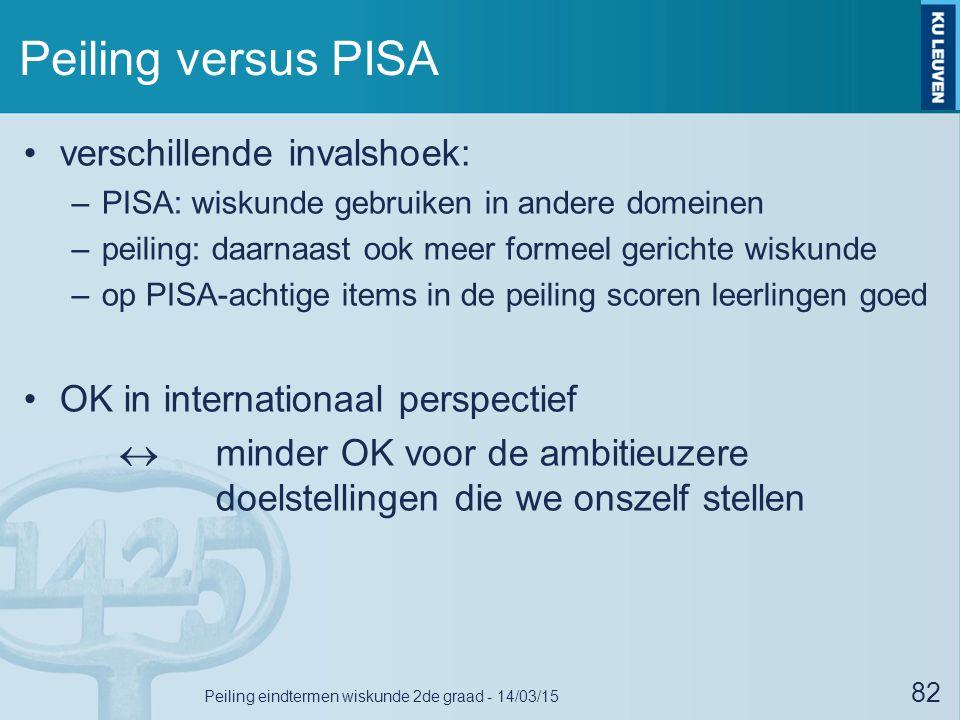 Peiling versus PISA verschillende invalshoek: –PISA: wiskunde gebruiken in andere domeinen –peiling: daarnaast ook meer formeel gerichte wiskunde –op