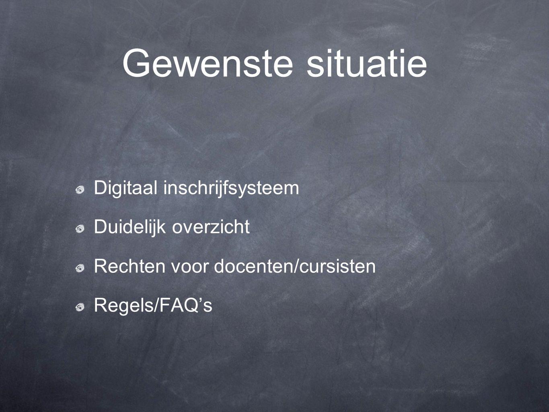 Gewenste situatie Digitaal inschrijfsysteem Duidelijk overzicht Rechten voor docenten/cursisten Regels/FAQ's